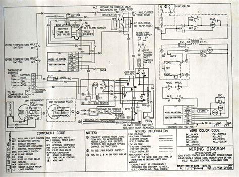 rheem furnace wiring diagram wiring diagram