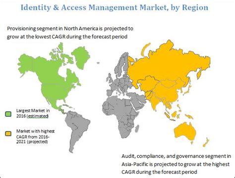 Marked Identity identity access management market 2021 marketsandmarkets