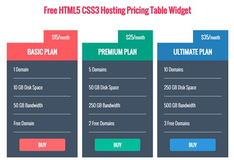 Free HTML5 CSS3 Hosting Pricing Table Widget Free download