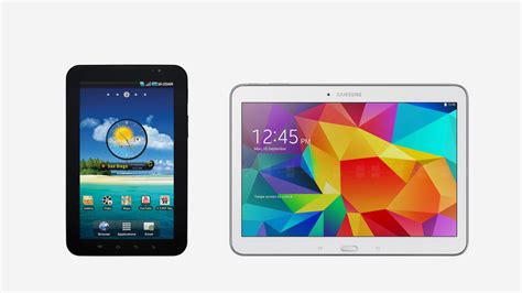 Tablet Mito All Type oci become best business today