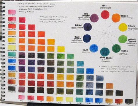 printable watercolor color mixing chart search journal inspiration and ideas