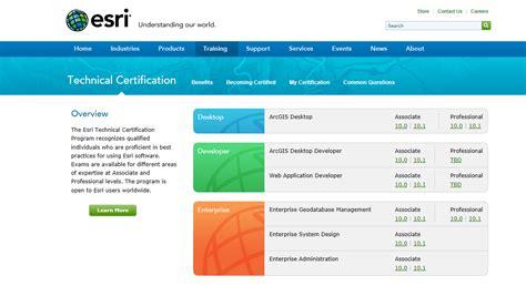 arcgis online tutorial for beginners arcgis certifications training career in dollars 2014