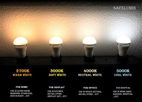 difference between l and light difference between warm white and cool white led