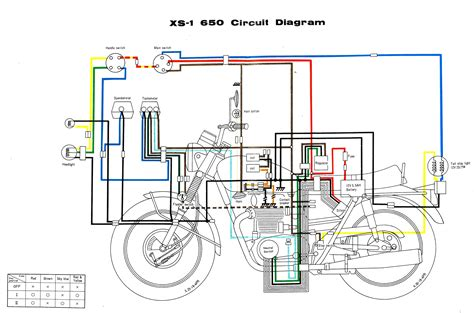wiring diagram for a yamaha xs650 get free image about
