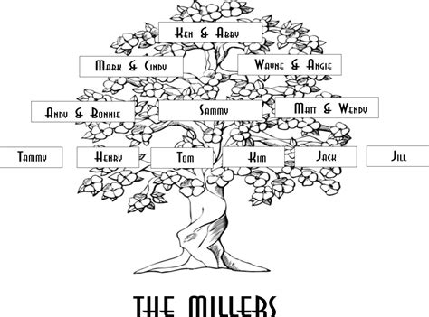 template drawing a family tree custom personalized print t shirt family tree family