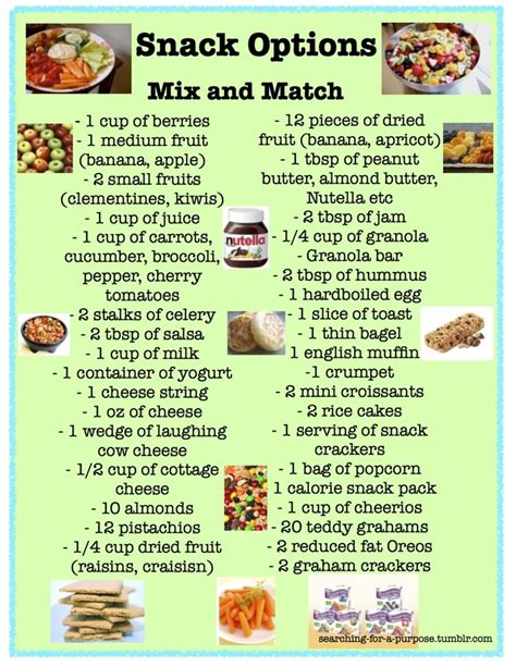 Detox Snack Ideas Fgor School by Going To Print Out This List Of Healthier Snacks And Hang