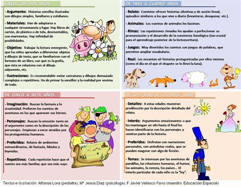 una historia de la b006gf0j22 mes de la lectura a cada edad una historia familia y salud