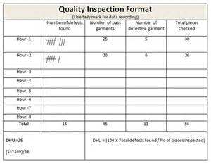 what is dhu how to measure dhu online clothing study