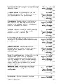 front desk supervisor description hotel front desk supervisor performance appraisal