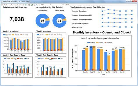 heat help desk ticketing system business technology speaker analytics speaker college