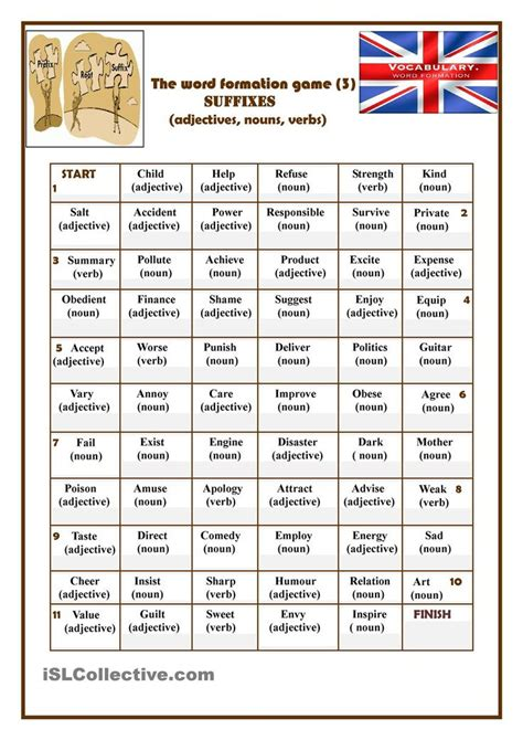patterns of english word formation 116 best word formation images on pinterest english