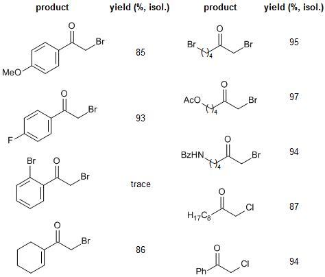 hydration of ketone gold catalyzed hydration of haloalkynes to α halomethyl
