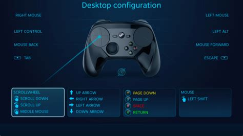 ps3 button layout for pc tutorial control your pc with an xbox playstation or