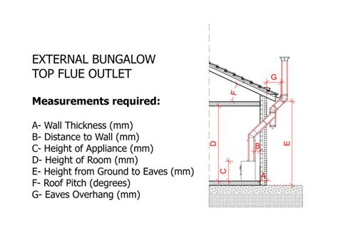 Chimney Flue Liner Fitters - wall flue diagrams design service the stove