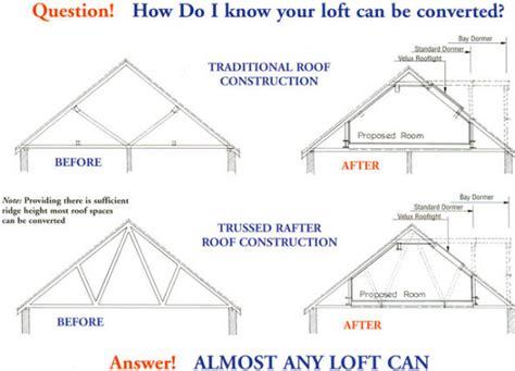image gallery loft extension building regulations