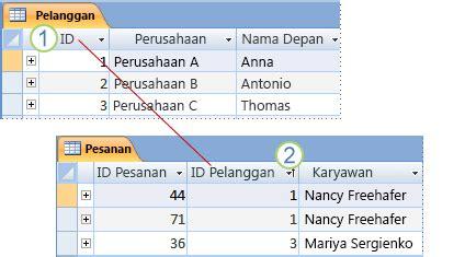 membuat erd di powerdesigner v15 1 cara belajar ilmu contoh database pelanggan contoh 84