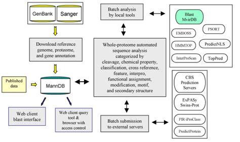 open source flowchart maker flow chart maker open source 28 images flow diagram