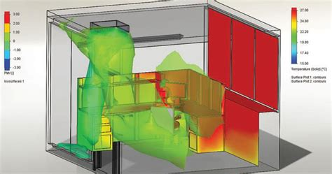 Living Room Airflow Egs India Official Optimising Air Flow Inside A
