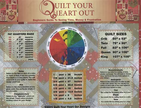 Quilt Chart by Quilting Numbers Christine Dix Http