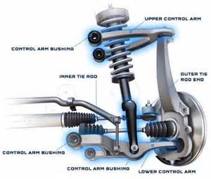 Struts On A Car Purpose Mechanics Educational Materials