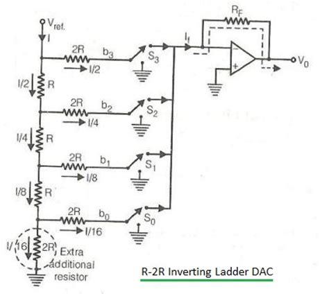 resistor ladder network r 2r dac resistor ladder r wiring diagram and circuit schematic