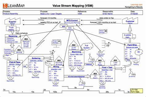 value mapping visio template value mapping template excel wiring diagrams