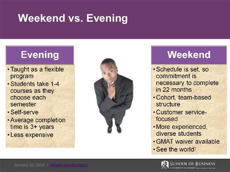 Vs Evening Mba by At Albany School Of Business Graduate Programs