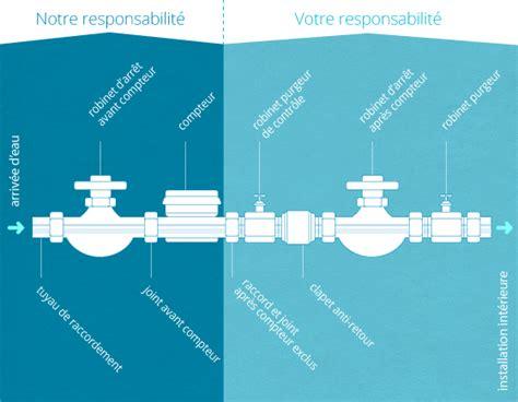 Protege Robinet Bébé by Responsabilit 233 Des Installations De Raccordement Swde