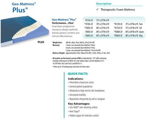Mattress Plus by Geo Mattress Plus Therapeutic Foam Mattress