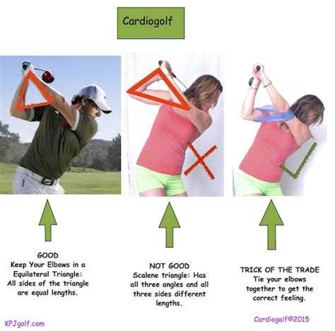 golf swing elbows 12 days of cardiogolf keep your elbows together kpjgolf