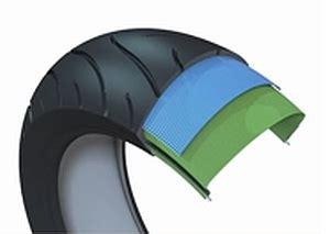 Motorradreifen Direkt by Motorradreifen Direkt Vom Hersteller Im Fachhandel Kaufen