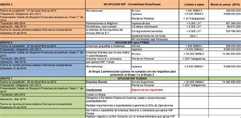 liquidacion renuncia voluntaria 2016 notizie24 simulador liquidacin laboral gerencie liquidacion