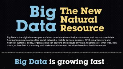 the big unlock harnessing data and growing digital health businesses in a value based care era books big data ibm big data analytics hub