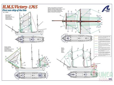 hms victory deck plans hms victory ship plans pictures to pin on