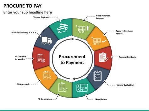 procure to pay procure to pay powerpoint template sketchbubble