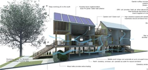 Home Design Competition Shows by Sept 2 Cmu Of Architecture Student Is Local
