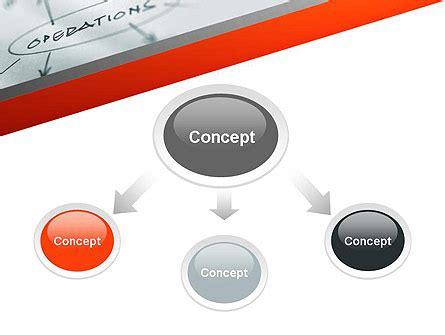 Sop Powerpoint Template Standard Operating Procedure Powerpoint Template Backgrounds 12460 Poweredtemplate Com
