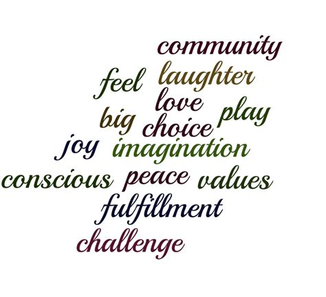 what does wishing you the best for 2013 mean from your