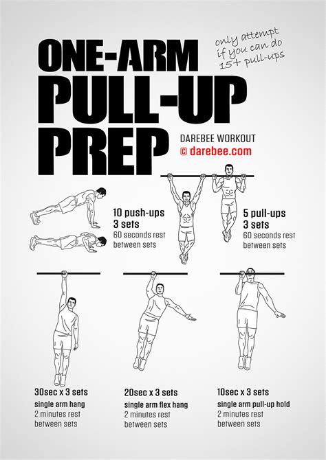 Workouts At Your Desk One Arm Pull Up Prep Workout