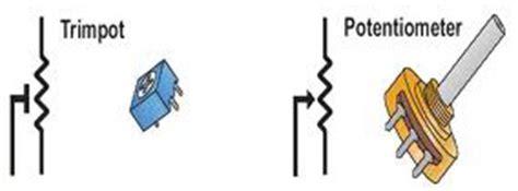 resistor tetap pembelajaran tik fungsi resistor