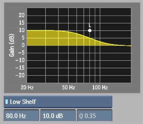 Low Shelf Eq by Low Shelf Filter
