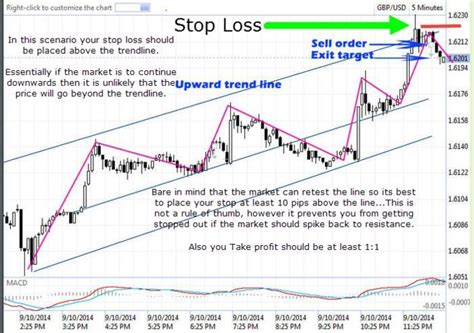 candlestick pattern stop loss how to set stop loss candlesticks chart patterns and
