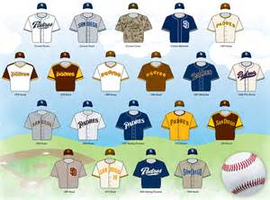 padres colors san diego padres outfitting leaguers in authentic