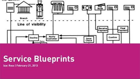 home advancedblueprintservice com workshop using service blueprinting to evolve services