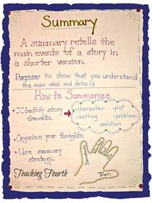 First Grade Book Report Templates teaching fourth summarizing anchor chart