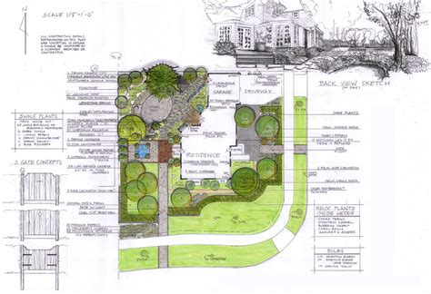 portfolio landscape layout barbara simon landscape design