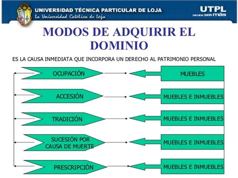 codigo de trabajo pdf 2016 ecuador codigo de trabajo ecuador 2016 codigo civil ecuatoriano