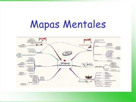 imagenes de mapas mentales bellos mapas mentales