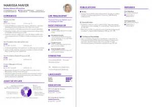 resume template for malaysian bestsellerbookdb