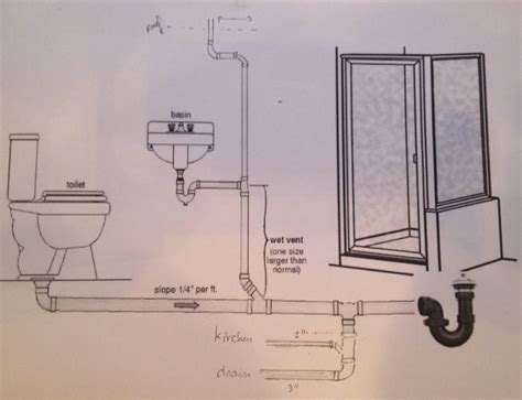 diagram of house plumbing stylish plumbing drain piping diagram for bathroom home